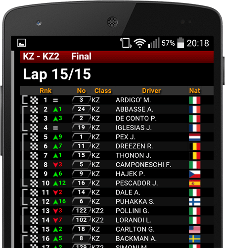 Display karting and motorsport races live on th web with the best live timing of the market : live tracking, pit stops, endurances - Apex Timing