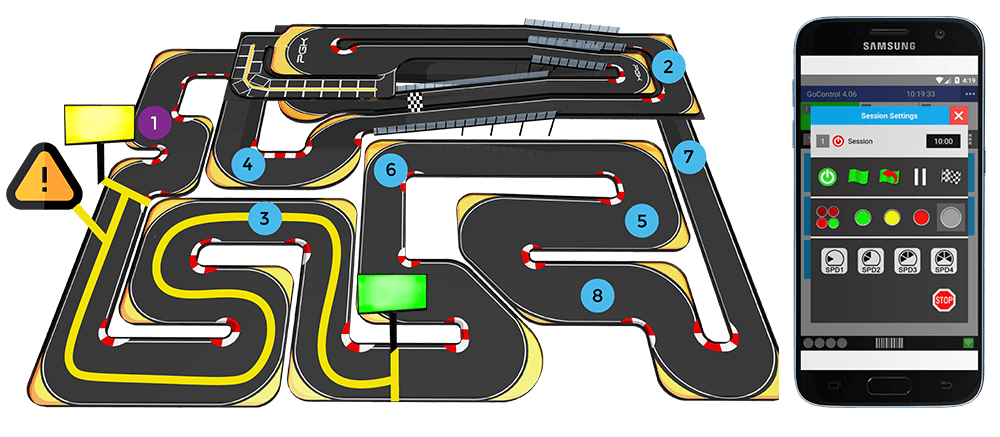 With Apex Timing GoKarts karting software, improve safety of your indoor or outdoor karting track and simplify the work of track stewards.